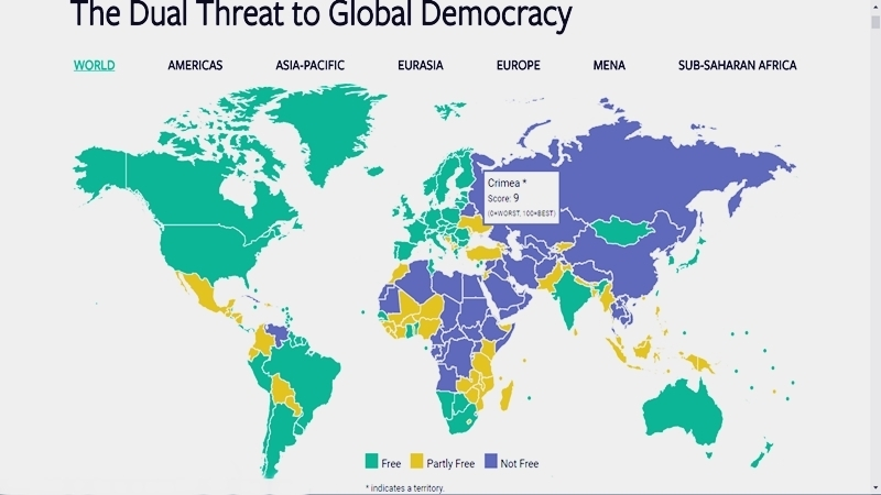 Freedom House: Russia is aggressor of international level
